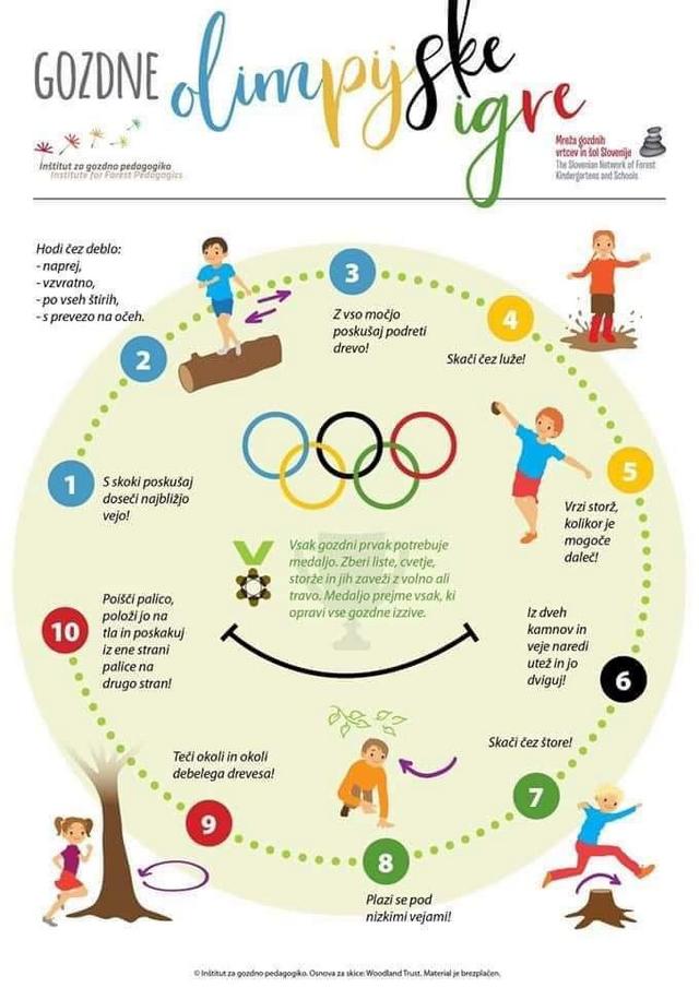 Gozdne olimpijske igre